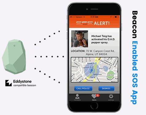 ibeacon-mobile-app-development-1